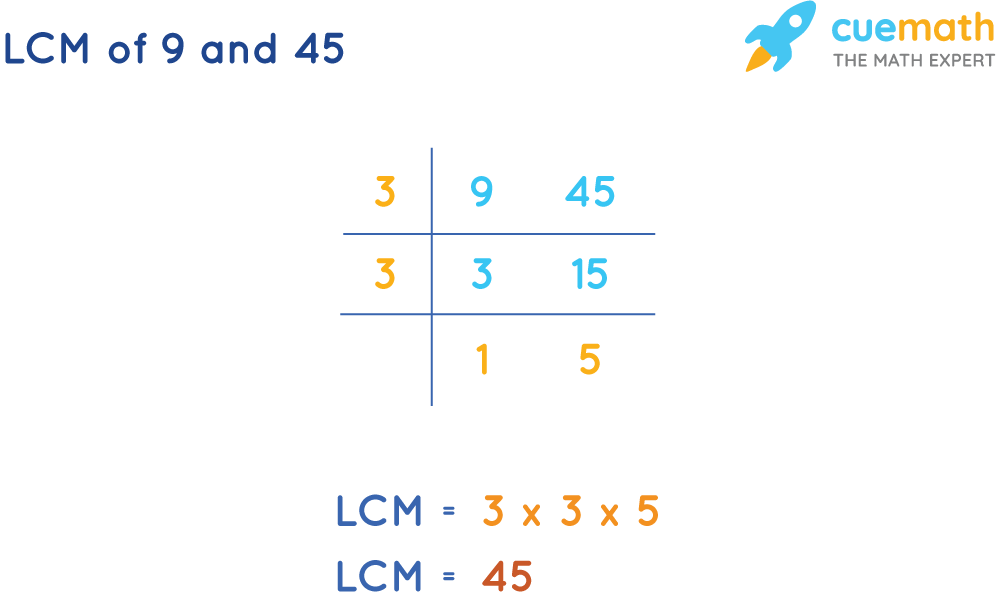 LCM of 9 and 45 by Common Division Method