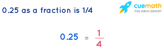 0-25-as-a-fraction-is-1-4