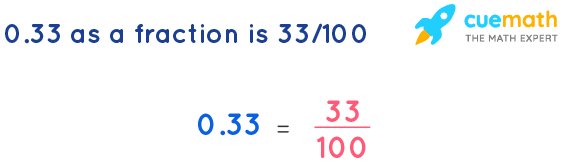 0.33-as-a-fraction-is-33-100