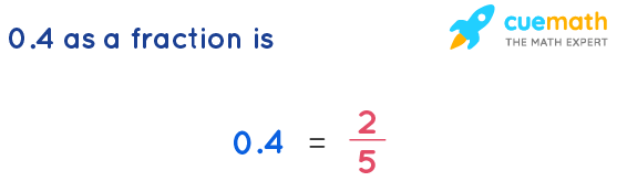 0.4-as-a-fraction-is