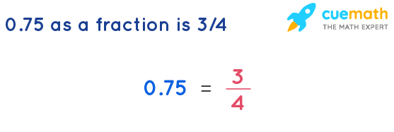 0-75-as-a-fraction-is-3-4