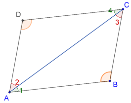 Parallelogram - opposite angles equal