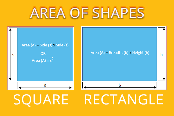 area of shapes and formulas of areas for squares and rectangles