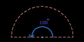 180 degrees = pi Radian