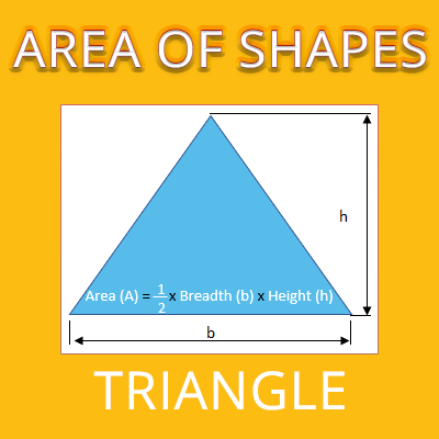 Area of shapes and formula for area of triangle