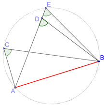 Circle passing through two triangles