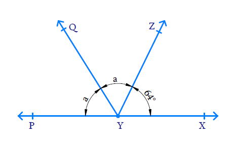 It is given that ∠XYZ = 64° and XY is produced to point P. Draw a figure from the given information. If ray YQ bisects ∠ZYP, find∠XYQand reflex ∠QYP.