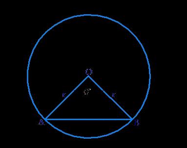 Circle - Area of minor segment