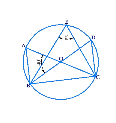 Calculating of triangle's angle in circle
