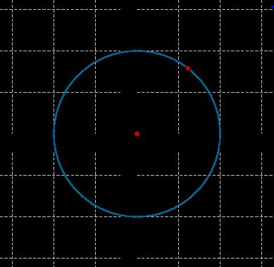 Radius of circle centered at origin