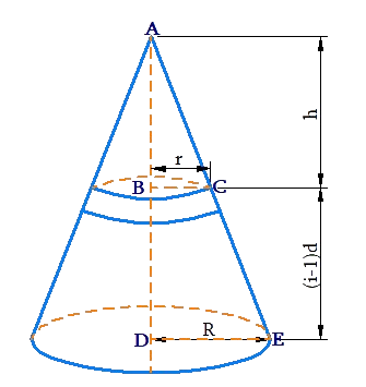 Height and radius of cone slices