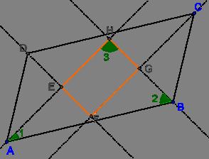 Four angle bisectors