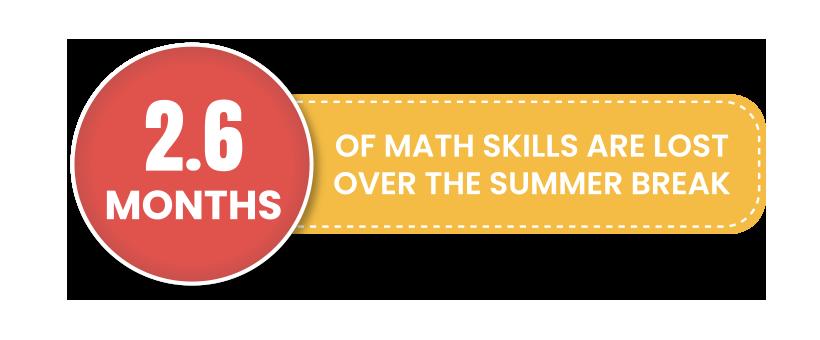 summer math loss