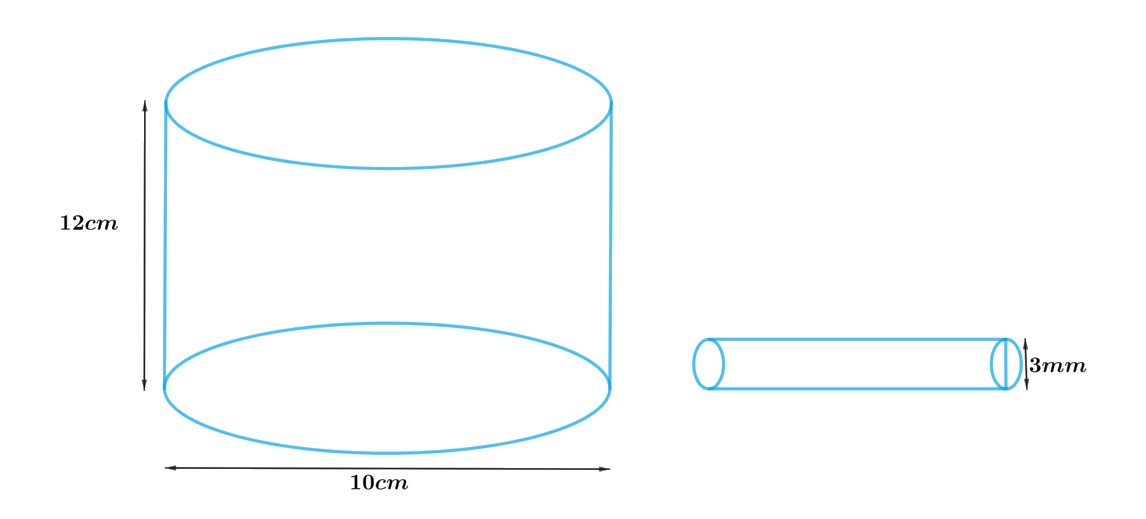 A copper wire, 3 mm in diameter, is wound about a cylinder whose length is 12 cm