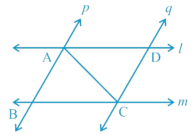l and m are two parallel lines intersected by another pair of parallel lines p and q (see the given figure). Show that ΔABC ≅ ΔCDA.