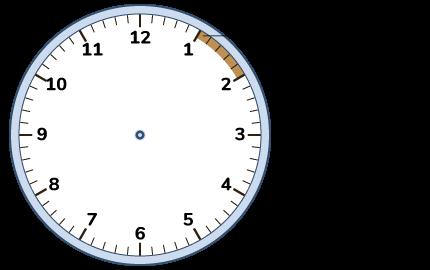 5 minute segments