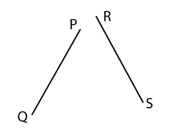 What is the disadvantage in comparing line segments by mere observation?