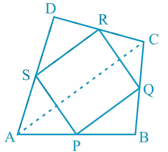 ABCD is a quadrilateral in which P, Q, R and S are mid-points of the sides AB, BC, CD and DA (see Fig. 8.29). AC is a diagonal. Show that: