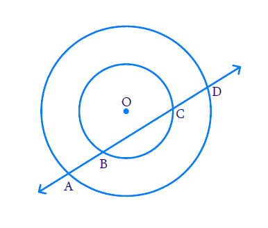 If a line intersects two concentric circles (circles with the same center) with center O at A, B, C and D, prove that AB = CD.