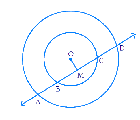 If a line intersects two concentric circles (circles with the same center) with center O at A, B, C and D, prove that AB = CD (see Fig. 10.25)