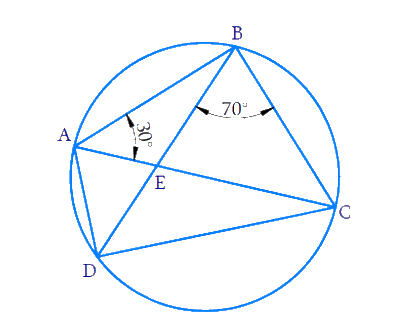 ABCD is a cyclic quadrilateral whose diagonals intersect at a point E. If ∠DBC = 70°, ∠BAC = 30° find ∠BCD. Further if AB = BC, find ∠ECD.