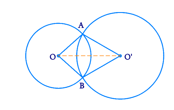 Prove that the line of centers of two intersecting circles subtends equal angles at the two points of intersection.