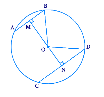 Two chords AB and CD of lengths 5 cm and 11 cm respectively of a circle are parallel to each other and are on opposite sides of its center. If the distance between AB and CD is 6 cm, find the radius of the circle.