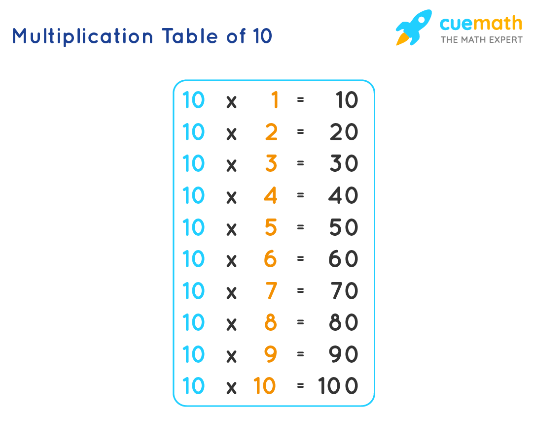 Table of 10