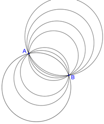 Circles passing through two points