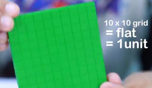 Kid solving 10x10 grid