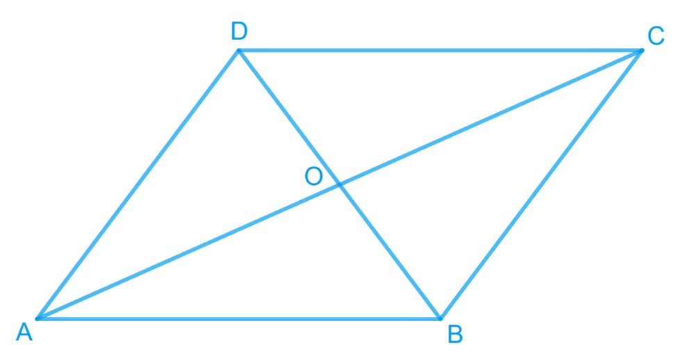 Show that the diagonals of a parallelogram divide it into four triangles of equal area.