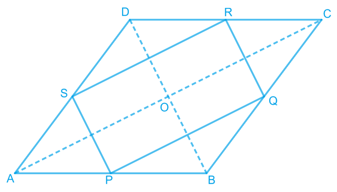 ABCD is a rhombus and P, Q, R and S are the mid-points of the sides AB, BC, CD and DA respectively. Show that the quadrilateral PQRS is a rectangle.
