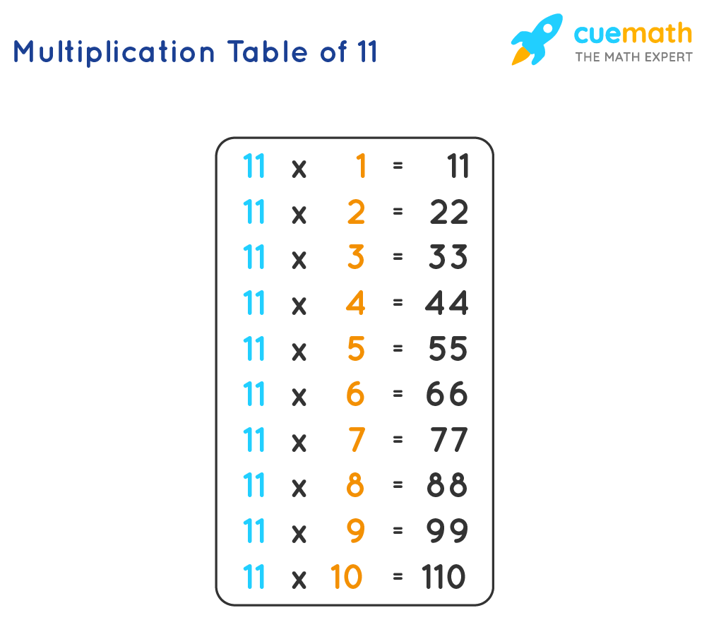 Table of 11 Chart