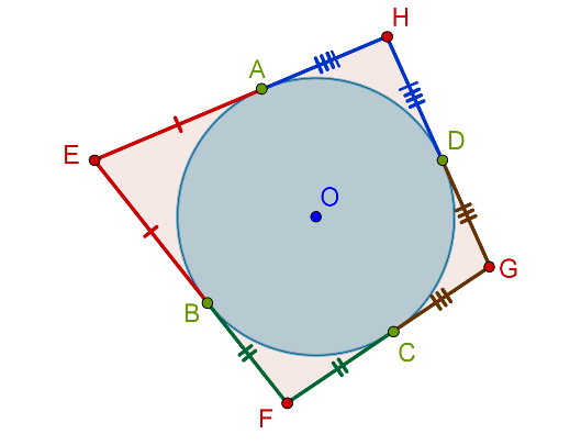 Circle and quadrilateral
