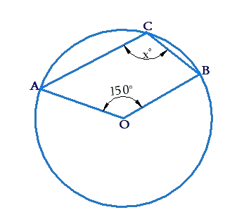 Calculating parallelogram's angle in circle