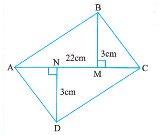 Find the area of the quadrilateral ABCD. Here, AC = 22 cm, BM = 3 cm, DN = 3 cm, and BM ⊥ AC, DN ⊥ AC