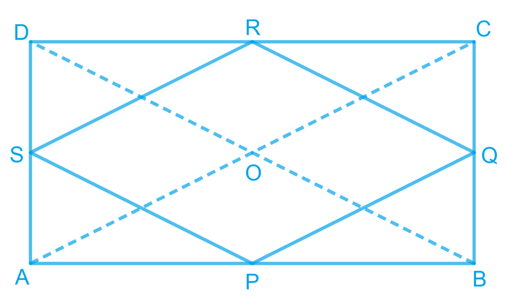 ABCD is a rectangle and P, Q, R and S are mid-points of the sides AB, BC, CD and DA respectively. Show that the quadrilateral PQRS is a rhombus.