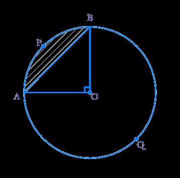 A chord of a circle of radius 10 cm