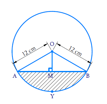A chord of a circle of radius 12 cm subtends an angle of 120