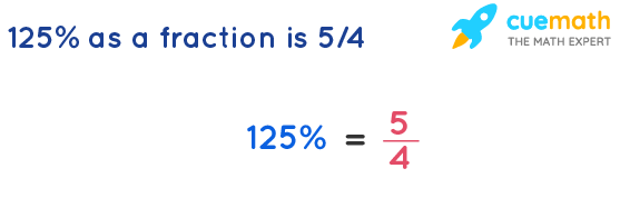 125-as-a-fraction-is-5-4