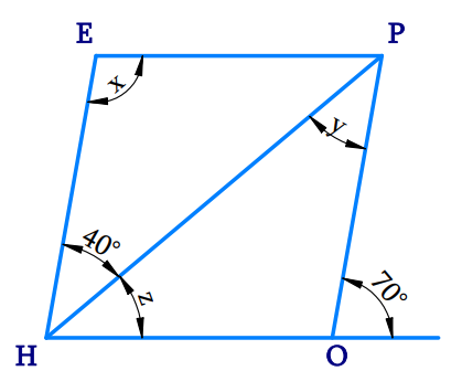 The adjacent figure HOPE is a parallelogram. Find the angle measures x, y and z. State the properties you use to find them.