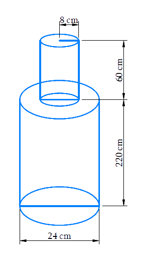 A solid iron pole consists of a cylinder of height 220 cm and base diameter 24 cm, which is surmounted by another cylinder of height 60 cm and radius 8 cm. Find the mass of the pole, given that 1 cm3of iron has approximately 8 g mass.