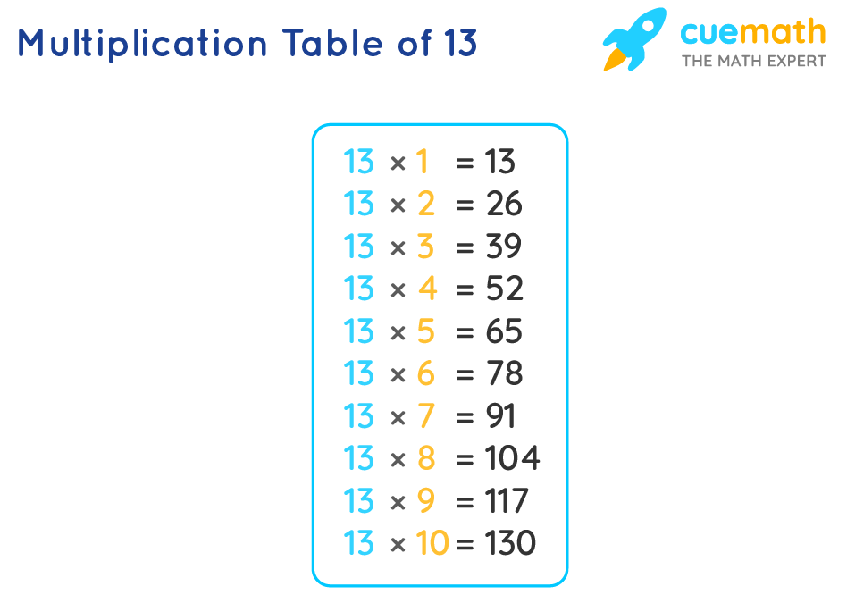 Table of 13