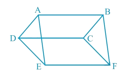 In Fig. 9.31, ABCD, DCFE and ABFE are parallelograms. Show that ar (ADE) = ar (BCF).