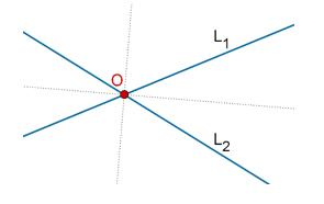 Two angle bisectors