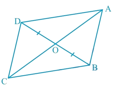 In Fig. 9.25, diagonals AC and BD of quadrilateral ABCD intersect at O such that OB = OD. If AB = CD, then show that: i) ar (DOC) = ar (AOB) ii) ar (DCB) = ar (ACB) iii) DA || CB or ABCD is aparallelogram. [Hint: From D and B, draw perpendiculars to AC]