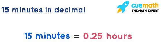 15-minutes-in-decimal