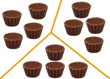 grouping of cupcakes by division