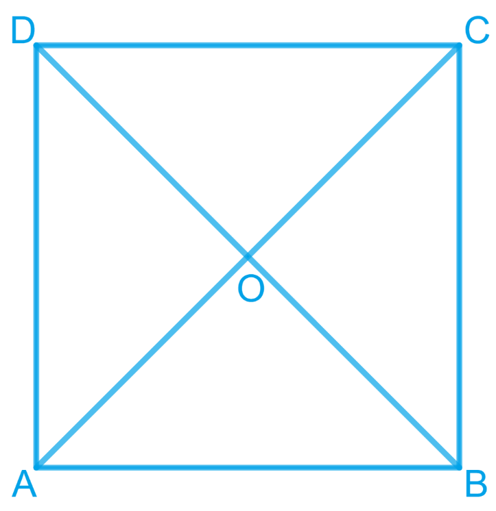 Show that the diagonals of a square are equal and bisect each other at right angles.