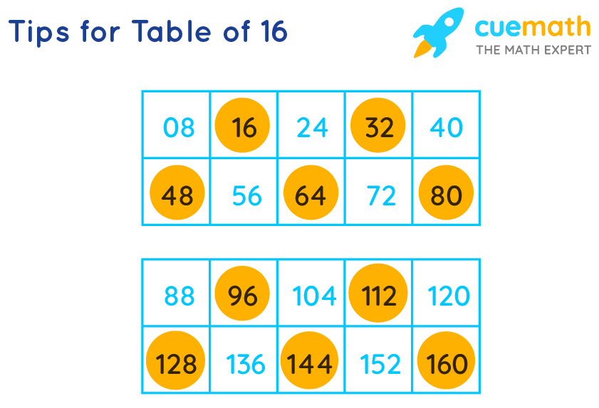 Tips for Table of 16